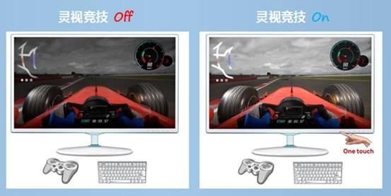 三星悦彩S24D360领衔学生游戏型攒机潮